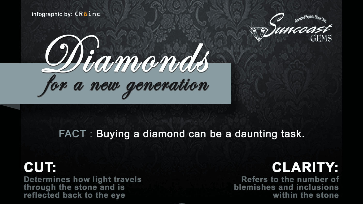 Diamonds for a New Generation, a diamond chart